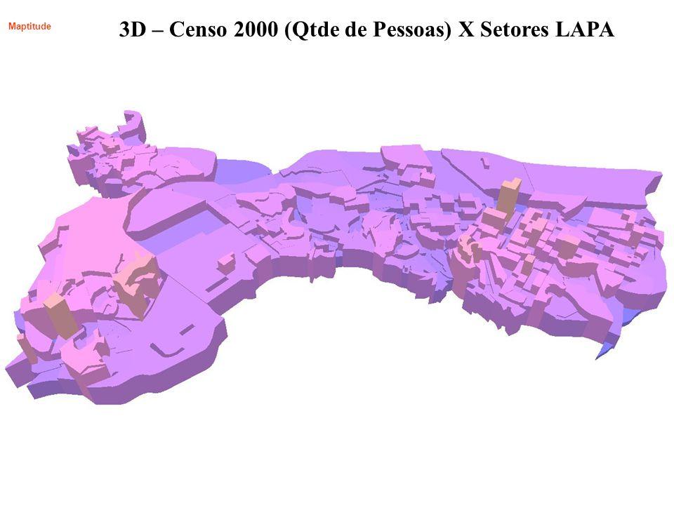 3D – Censo 2000 (Qtde de Pessoas) X Setores LAPA