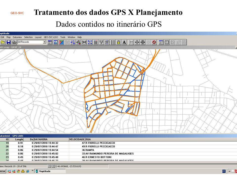 Tratamento dos dados GPS X Planejamento Dados contidos no itinerário GPS GEO-SVC