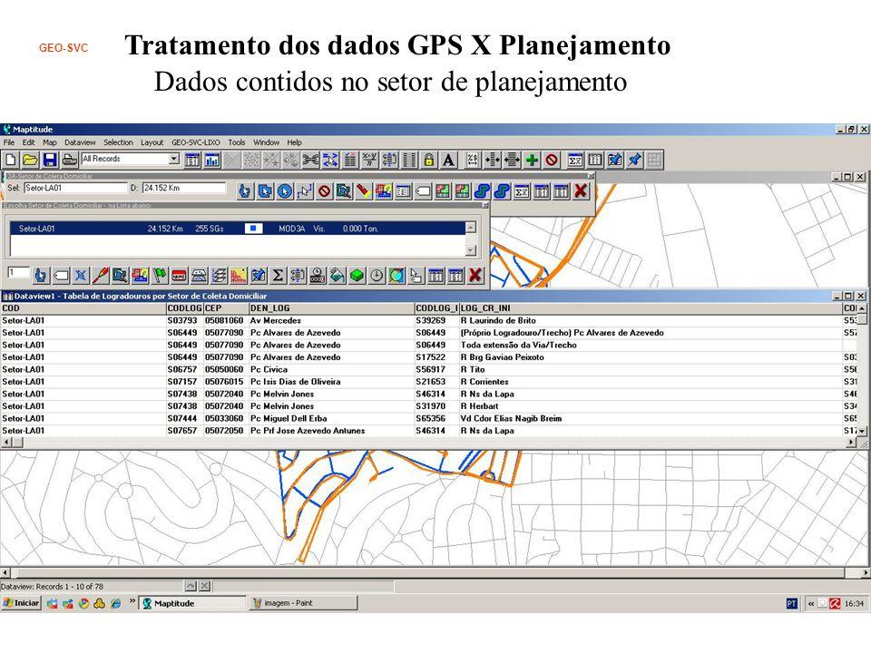 Tratamento dos dados GPS X Planejamento Dados contidos no setor de planejamento GEO-SVC