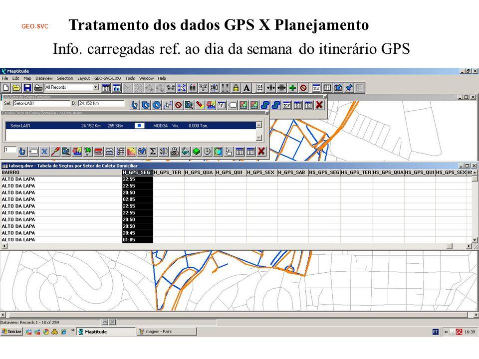 Tratamento dos dados GPS X Planejamento Info. carregadas ref.