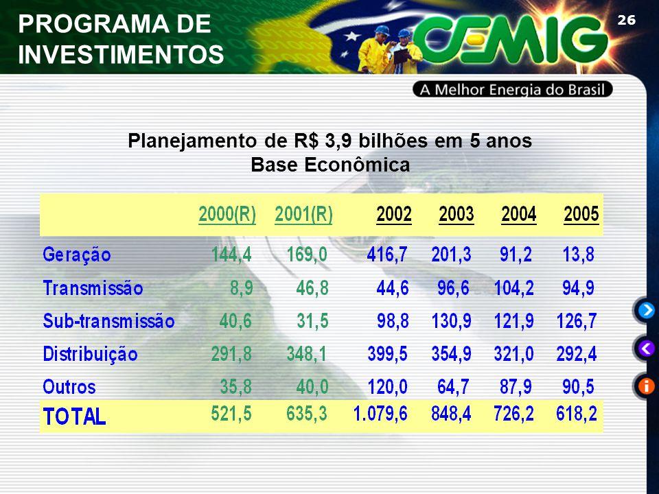 26 Planejamento de R$ 3,9 bilhões em 5 anos Base Econômica PROGRAMA DE INVESTIMENTOS