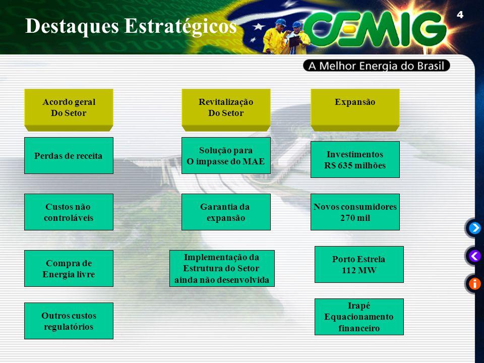 4 Acordo geral Do Setor Revitalização Do Setor Expansão Irapé Equacionamento financeiro Porto Estrela 112 MW Novos consumidores 270 mil Investimentos