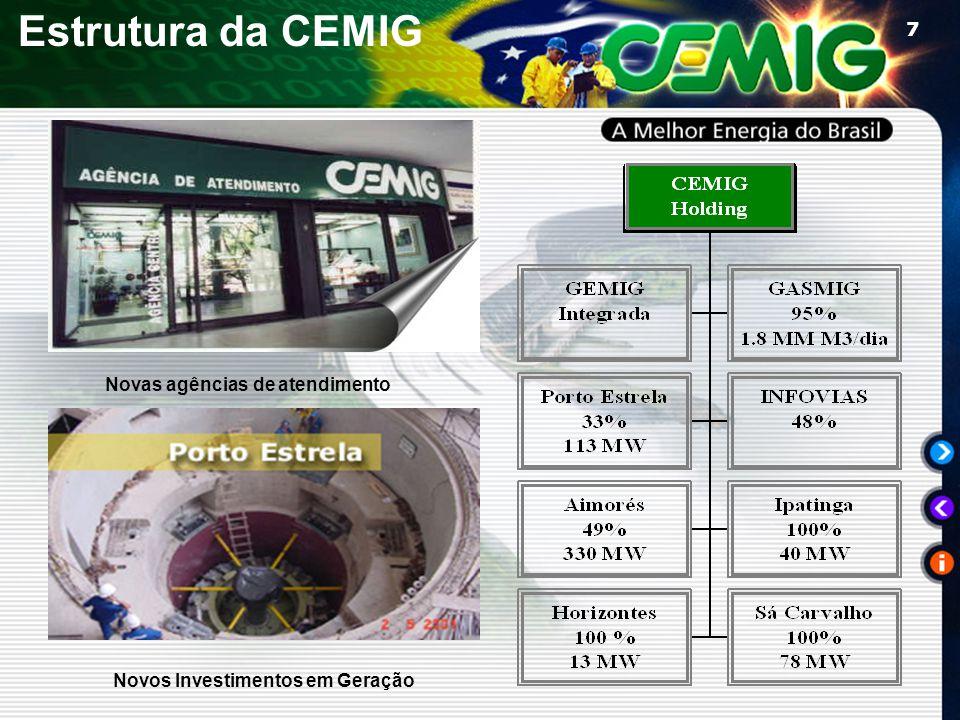 7 Estrutura da CEMIG Novas agências de atendimento Novos Investimentos em Geração