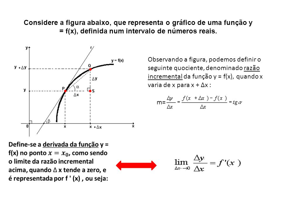 Considere a figura abaixo, que representa o gráfico de uma função y = f(x), definida num intervalo de números reais. Observando a figura, podemos defi