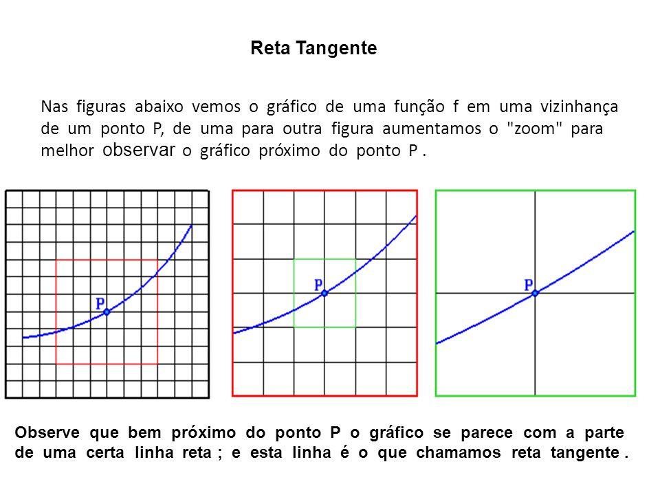 Reta Tangente Nas figuras abaixo vemos o gráfico de uma função f em uma vizinhança de um ponto P, de uma para outra figura aumentamos o