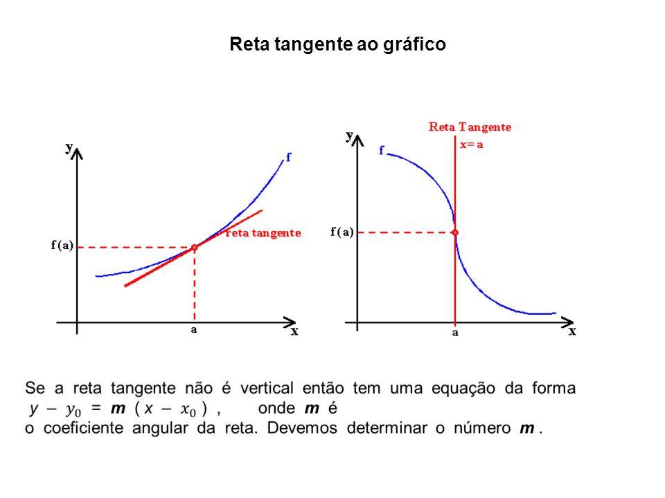 Reta tangente ao gráfico