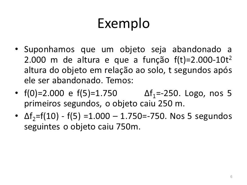 6 Exemplo Suponhamos que um objeto seja abandonado a 2.000 m de altura e que a função f(t)=2.000-10t 2 altura do objeto em relação ao solo, t segundos