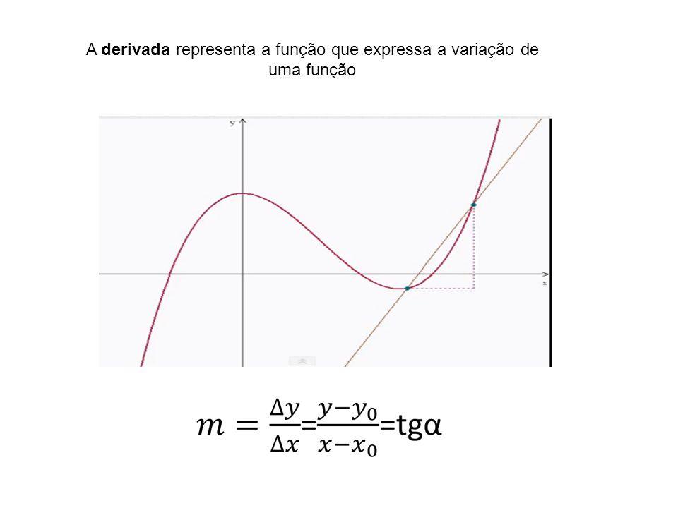 A derivada representa a função que expressa a variação de uma função