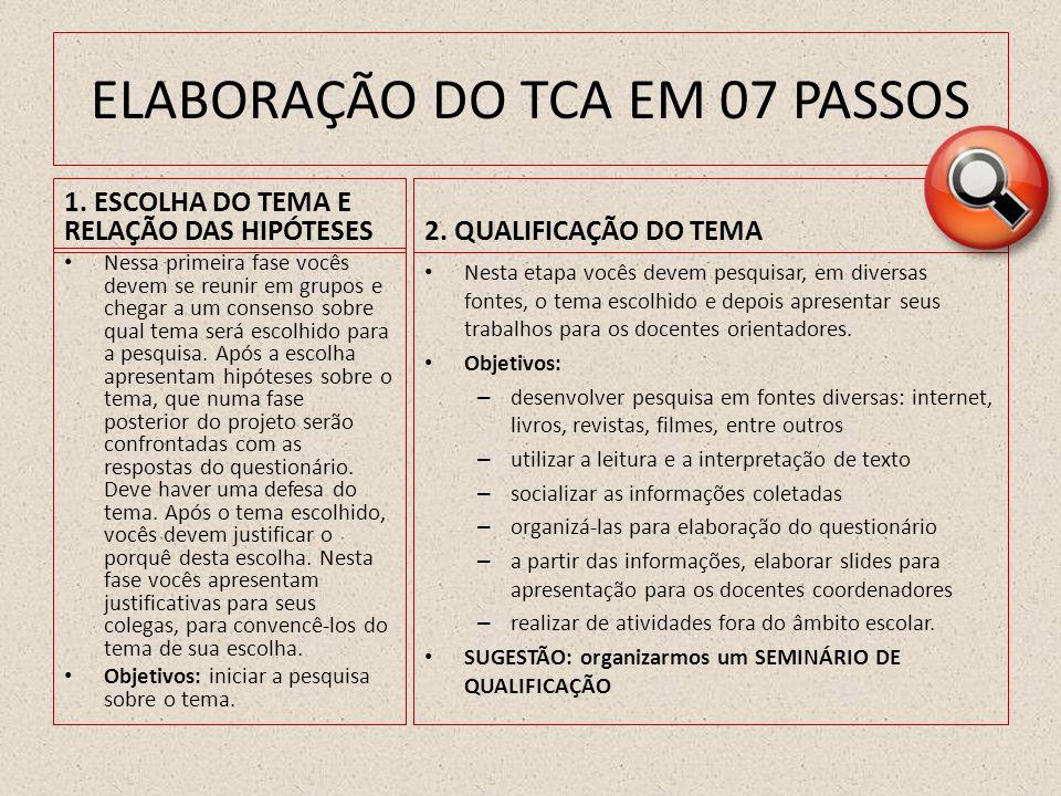 ELABORAÇÃO DO TCA EM 07 PASSOS 3.