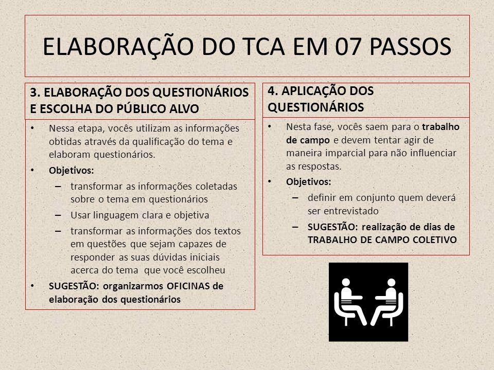 ELABORAÇÃO DO TCA EM 07 PASSOS 5.