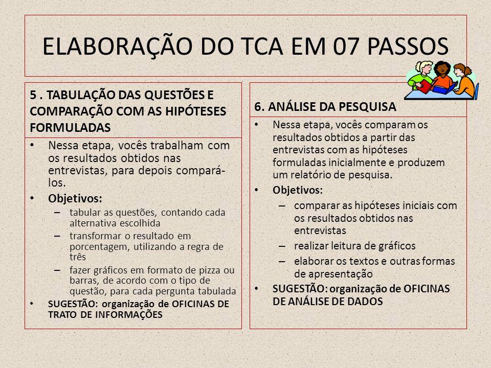ELABORAÇÃO DO TCA EM 07 PASSOS 7.