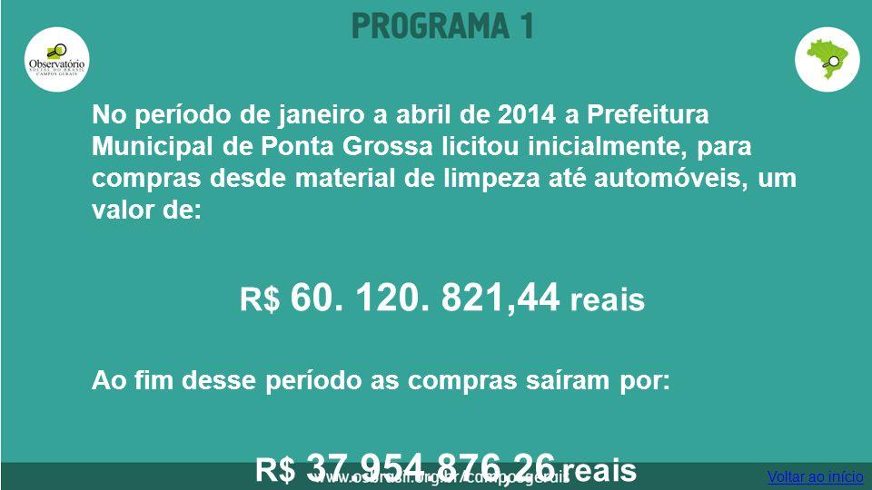 No período de janeiro a abril de 2014 a Prefeitura Municipal de Ponta Grossa licitou inicialmente, para compras desde material de limpeza até automóveis, um valor de: R$ 60.