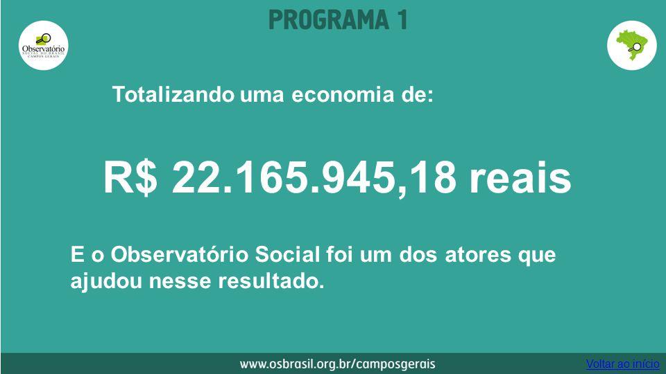 Totalizando uma economia de: R$ 22.165.945,18 reais E o Observatório Social foi um dos atores que ajudou nesse resultado. Voltar ao início