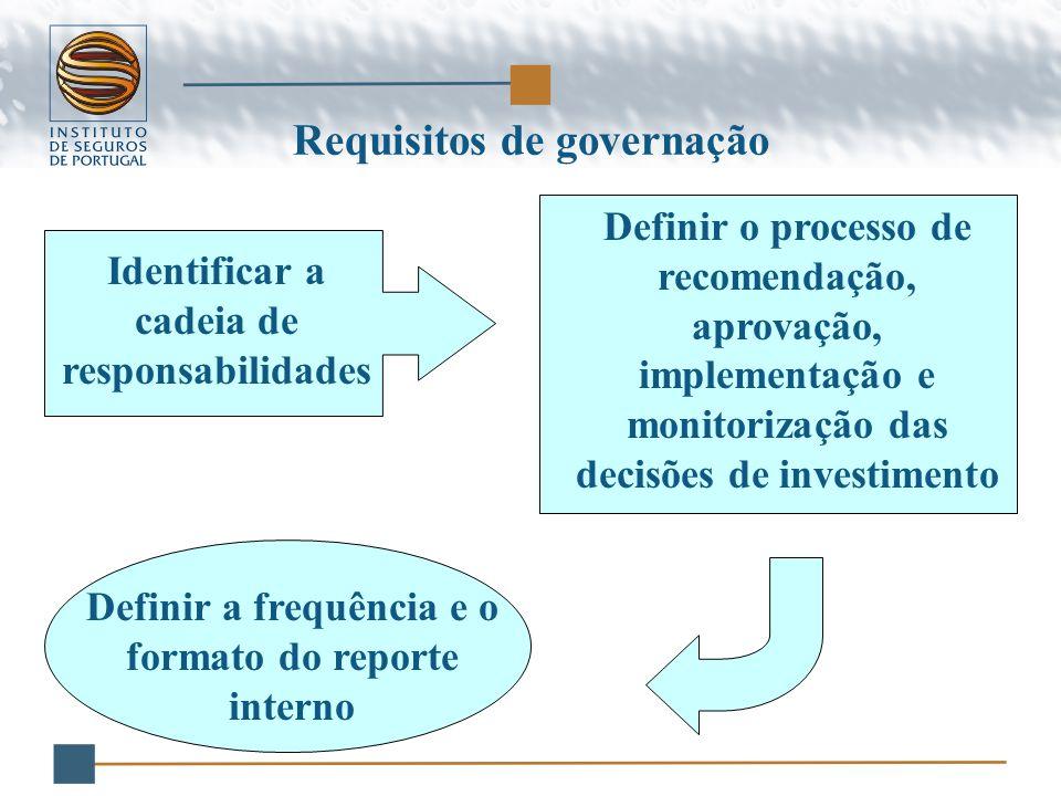 Identificar a cadeia de responsabilidades Requisitos de governação Definir o processo de recomendação, aprovação, implementação e monitorização das decisões de investimento Definir a frequência e o formato do reporte interno