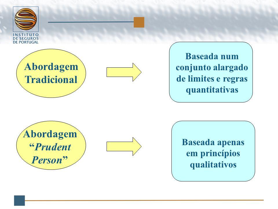 Abordagem Tradicional Baseada num conjunto alargado de limites e regras quantitativas Abordagem Prudent Person Baseada apenas em princípios qualitativos