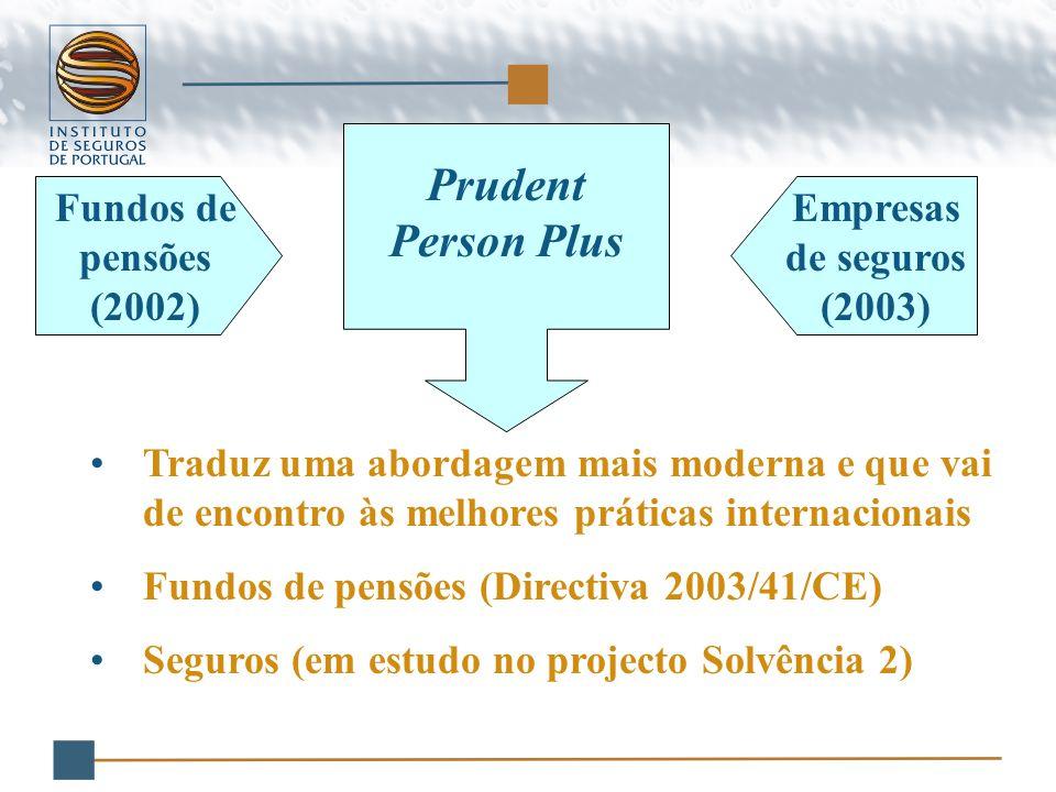 Prudent Person Plus Traduz uma abordagem mais moderna e que vai de encontro às melhores práticas internacionais Fundos de pensões (Directiva 2003/41/CE) Seguros (em estudo no projecto Solvência 2) Fundos de pensões (2002) Empresas de seguros (2003)