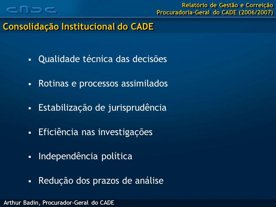  Qualidade técnica das decisões  Rotinas e processos assimilados  Estabilização de jurisprudência  Eficiência nas investigações  Independência política  Redução dos prazos de análise Consolidação Institucional do CADE Arthur Badin, Procurador-Geral do CADE Relatório de Gestão e Correição Procuradoria-Geral do CADE (2006/2007)