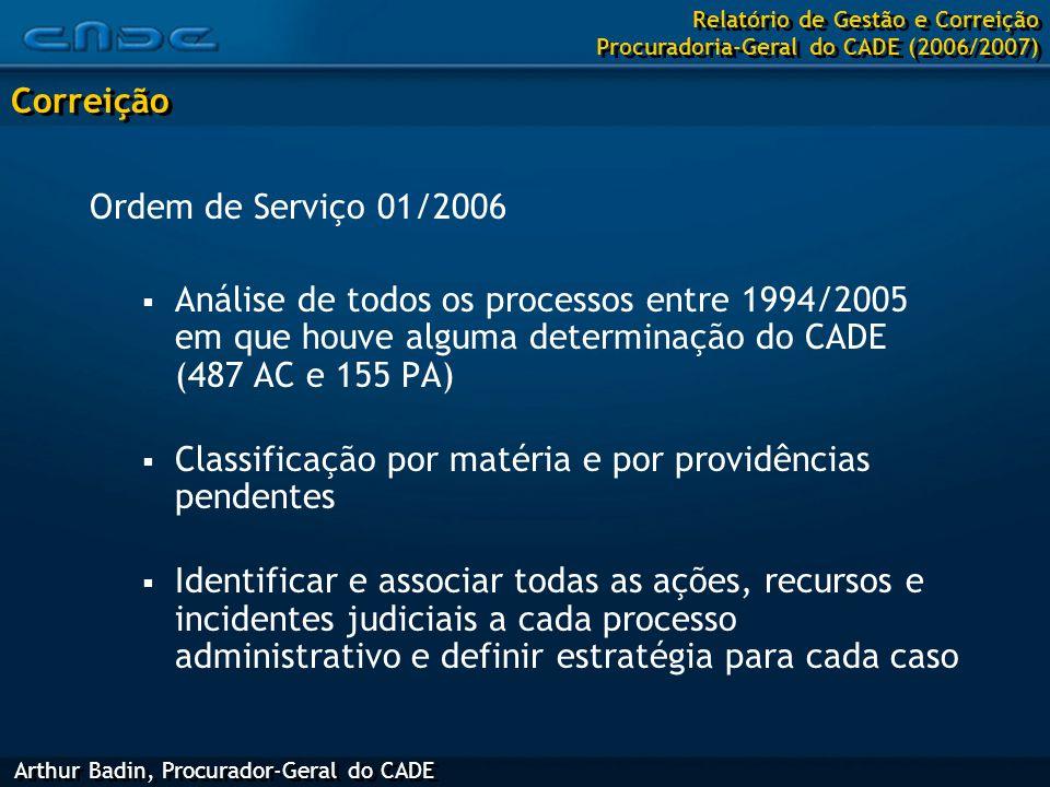 Ordem de Serviço 01/2006  Análise de todos os processos entre 1994/2005 em que houve alguma determinação do CADE (487 AC e 155 PA)  Classificação por matéria e por providências pendentes  Identificar e associar todas as ações, recursos e incidentes judiciais a cada processo administrativo e definir estratégia para cada caso Arthur Badin, Procurador-Geral do CADE Correição Relatório de Gestão e Correição Procuradoria-Geral do CADE (2006/2007)