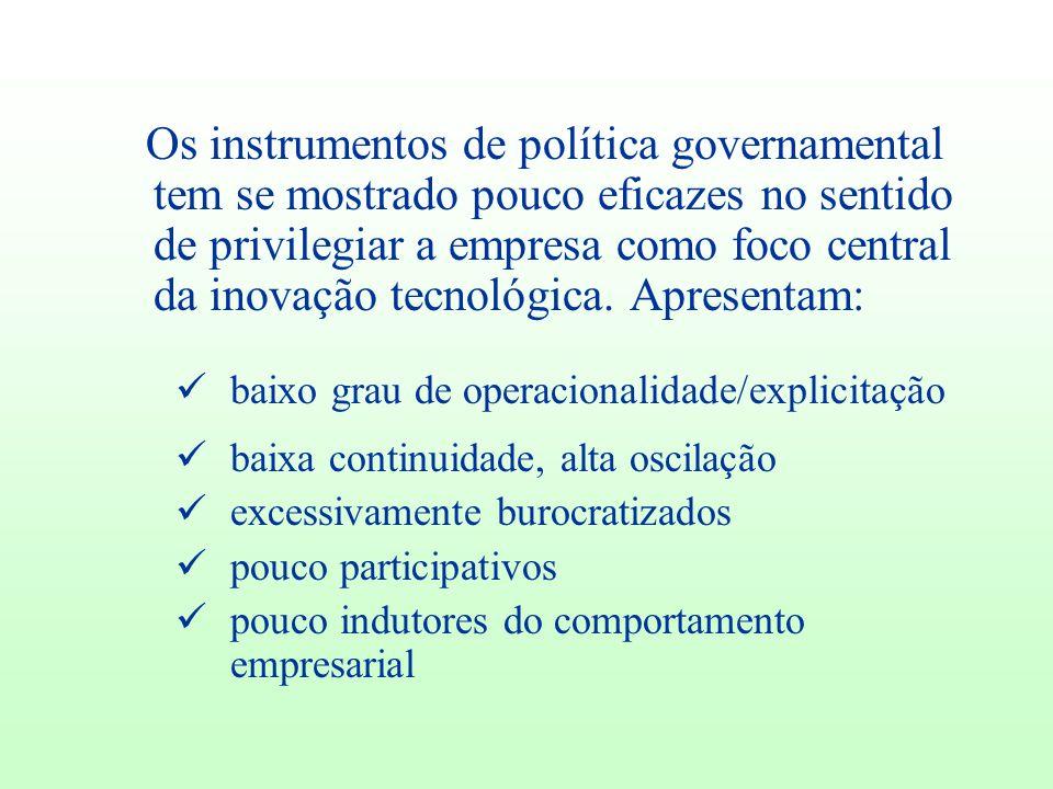 Os instrumentos de política governamental tem se mostrado pouco eficazes no sentido de privilegiar a empresa como foco central da inovação tecnológica