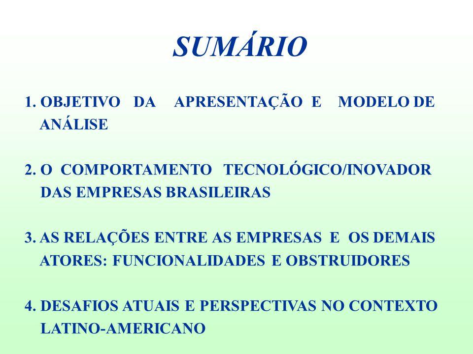 SUMÁRIO 1. OBJETIVO DA APRESENTAÇÃO E MODELO DE ANÁLISE 2. O COMPORTAMENTO TECNOLÓGICO/INOVADOR DAS EMPRESAS BRASILEIRAS 3. AS RELAÇÕES ENTRE AS EMPRE
