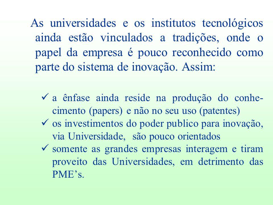 As universidades e os institutos tecnológicos ainda estão vinculados a tradições, onde o papel da empresa é pouco reconhecido como parte do sistema de