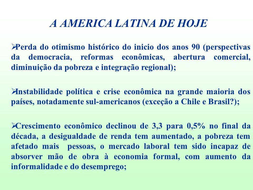 A AMERICA LATINA DE HOJE  Perda do otimismo histórico do inicio dos anos 90 (perspectivas da democracia, reformas econômicas, abertura comercial, dim