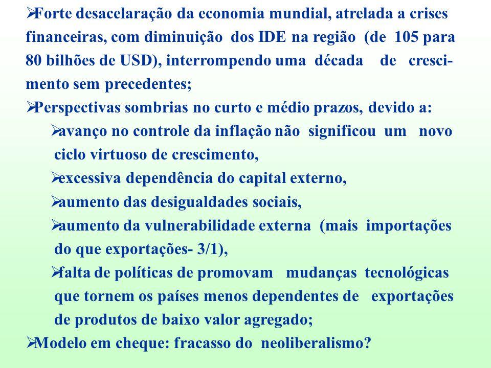  Forte desacelaração da economia mundial, atrelada a crises financeiras, com diminuição dos IDE na região (de 105 para 80 bilhões de USD), interrompe