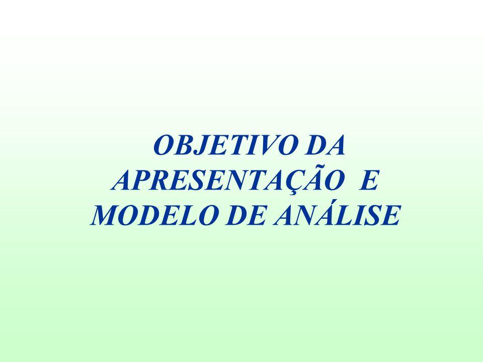OBJETIVO DA APRESENTAÇÃO E MODELO DE ANÁLISE