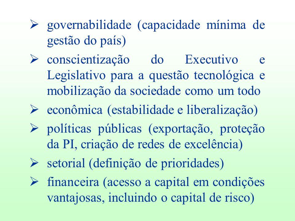  governabilidade (capacidade mínima de gestão do país)  conscientização do Executivo e Legislativo para a questão tecnológica e mobilização da socie