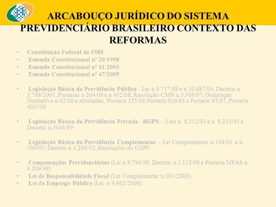 ARCABOUÇO JURÍDICO DO SISTEMA PREVIDENCIÁRIO BRASILEIRO CONTEXTO DAS REFORMAS Constituição Federal de 1988 Emenda Constitucional nº 20/1998 Emenda Constitucional nº 41/2003 Emenda Constitucional nº 47/2005 Legislação Básica da Previdência Pública - Lei n 9.717/98 e n 10.887/04, Decreto n 3.788/2001, Portarias n 204/08 e n 402/08, Resolução CMN n 3.506/07, Orientação Normativa n 02/09 e alterações, Portaria 155/08,Portaria 916/03 e Portaria 95/07, Portaria 403//08 Legislação Básica da Previdência Privada - RGPS - Leis n 8.212/91 e n 8.213/91 e Decreto n 3048/99 Legislação Básica da Previdência Complementar – Lei Complementar n 108/01 e n 109/01; Decreto n 4.206/02, Resoluções do CGPC Compensações Previdenciárias (Lei n 9.796/99, Decreto n 3.112/99 e Portaria MPAS n 6.209/99) Lei de Responsabilidade Fiscal (Lei Complementar n 101/2000) Lei do Emprego Público (Lei n 9.962/2000)