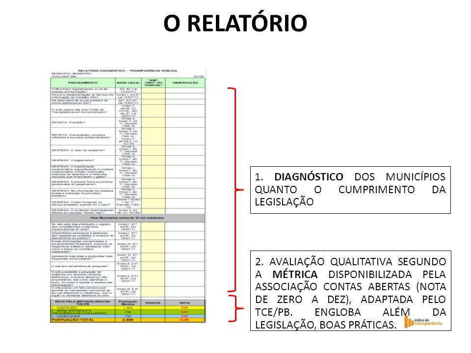 1. DIAGNÓSTICO DOS MUNICÍPIOS QUANTO O CUMPRIMENTO DA LEGISLAÇÃO 2.