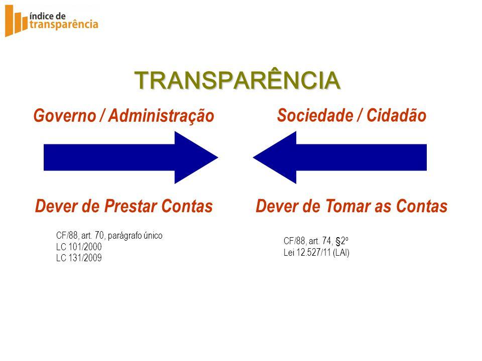 Governo / Administração Sociedade / Cidadão Dever de Prestar ContasDever de Tomar as Contas CF/88, art.