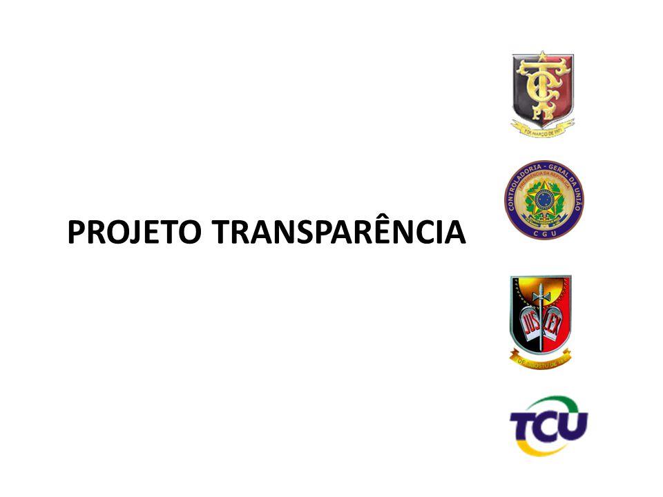 AVALIAÇÃO DOS MUNICÍPIOS PARAIBANOS Transparência na Paraíba por Mesorregião Quantidade de Municípios Sites oficiais % Portais da Transparência % SIC Eletrônico % Agreste Paraibano 666192,44771,22842,4 Borborema 444295,53477,32250,0 Mata Paraibana 302996,71860,01240,0 Sertão Paraibano 838197,65768,74554,2 Total 22321395,515670,010748,0 Faltam 10 67 116