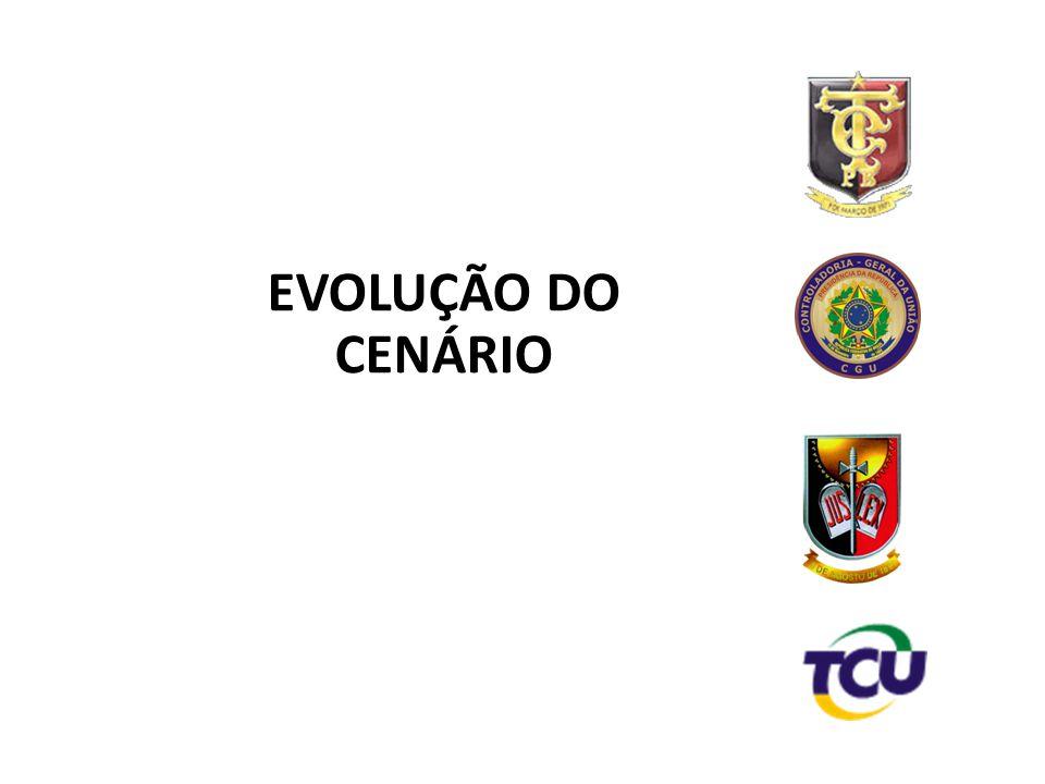 EVOLUÇÃO DO CENÁRIO