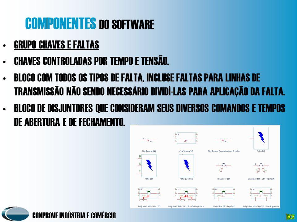 CONPROVE INDÚSTRIA E COMÉRCIO COMPONENTES DO SOFTWARE GRUPO FONTES FONTES SENOIDAIS, DC, TEMPO, RAMPA, EXPONENCIAL, HARMÔNICA, QUADRADA, TRIANGULAR, P