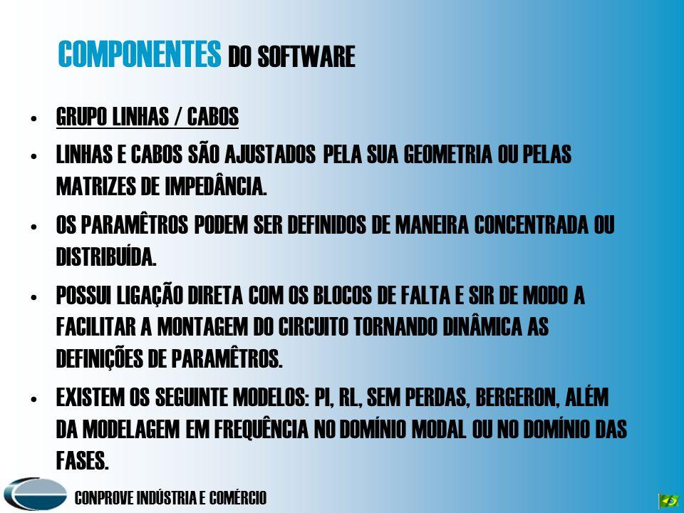 CONPROVE INDÚSTRIA E COMÉRCIO COMPONENTES DO SOFTWARE GRUPO LINHAS / CABOS