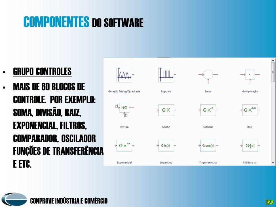 CONPROVE INDÚSTRIA E COMÉRCIO COMPONENTES DO SOFTWARE GRUPO REGULADORES V E W CONTROLADORES DE TENSÃO E VELOCIDADE DE ACORDO COM OS MODELOS DO IEEE.