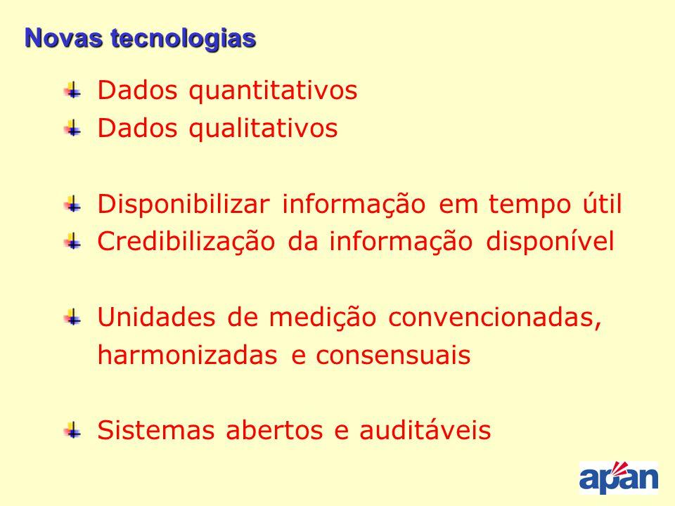 Dados quantitativos Dados qualitativos Disponibilizar informação em tempo útil Credibilização da informação disponível Unidades de medição convenciona