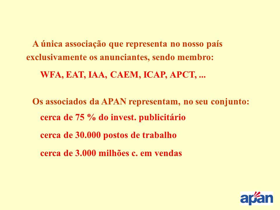 A única associação que representa no nosso país exclusivamente os anunciantes, sendo membro: WFA, EAT, IAA, CAEM, ICAP, APCT,... Os associados da APAN