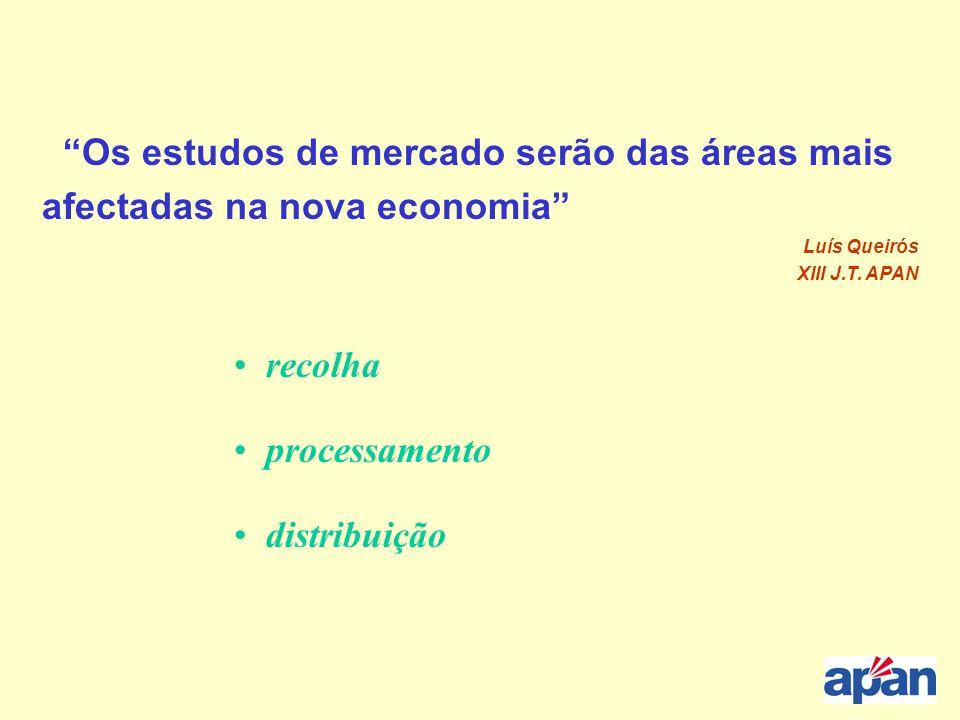"""""""Os estudos de mercado serão das áreas mais afectadas na nova economia"""" Luís Queirós XIII J.T. APAN recolha processamento distribuição"""