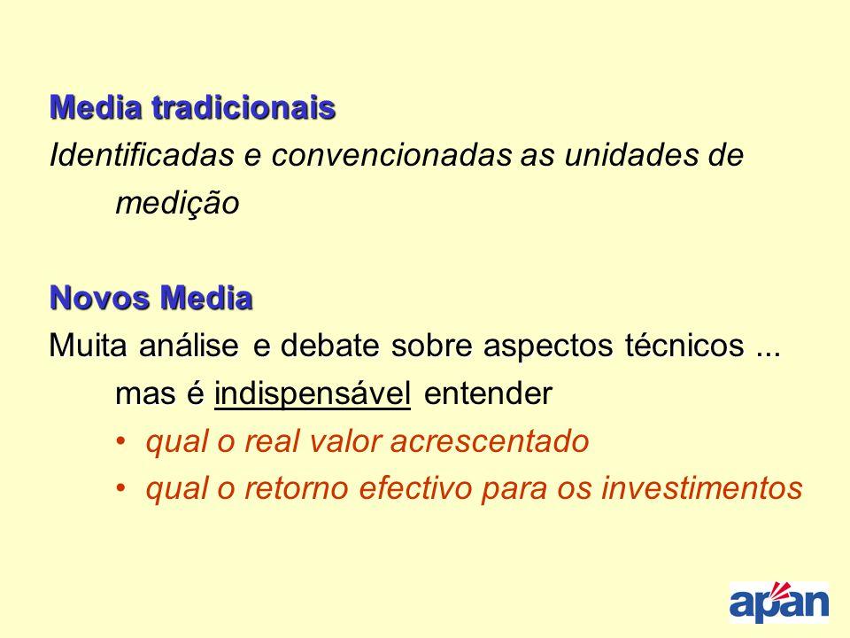 Media tradicionais Identificadas e convencionadas as unidades de medição Novos Media Muita análise e debate sobre aspectos técnicos... mas é Muita aná
