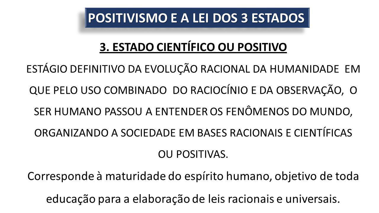 3. ESTADO CIENTÍFICO OU POSITIVO ESTÁGIO DEFINITIVO DA EVOLUÇÃO RACIONAL DA HUMANIDADE EM QUE PELO USO COMBINADO DO RACIOCÍNIO E DA OBSERVAÇÃO, O SER