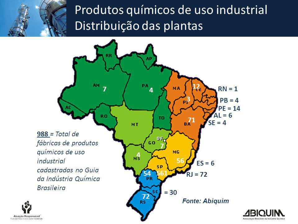988 = Total de fábricas de produtos químicos de uso industrial cadastradas no Guia da Indústria Química Brasileira AL = 6 7 71 12 ES = 6 7 56 4 4 PB =