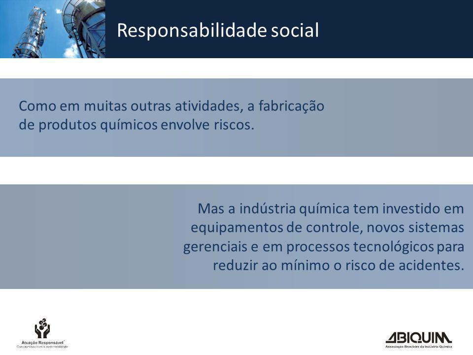 Responsabilidade social Como em muitas outras atividades, a fabricação de produtos químicos envolve riscos. Mas a indústria química tem investido em e