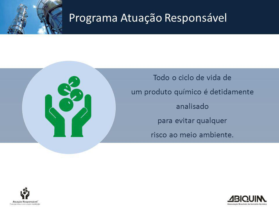 Programa Atuação Responsável Todo o ciclo de vida de um produto químico é detidamente analisado para evitar qualquer risco ao meio ambiente.