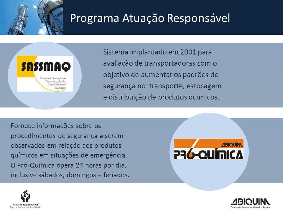Sistema implantado em 2001 para avaliação de transportadoras com o objetivo de aumentar os padrões de segurança no transporte, estocagem e distribuiçã