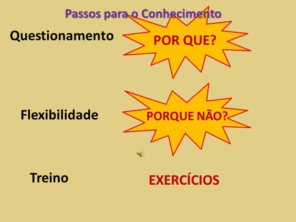 Fontes de Informação (Internet) Google Wikileaks Wikipedia Blog InterAção: http://alhoeolho.blogspot.com.br/ http://alhoeolho.blogspot.com.br/ Blogs marcondes45@gmail.com