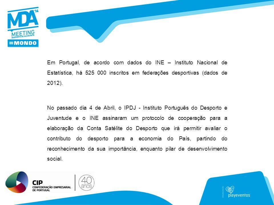 Em Portugal, de acordo com dados do INE – Instituto Nacional de Estatística, há 525 000 inscritos em federações desportivas (dados de 2012).