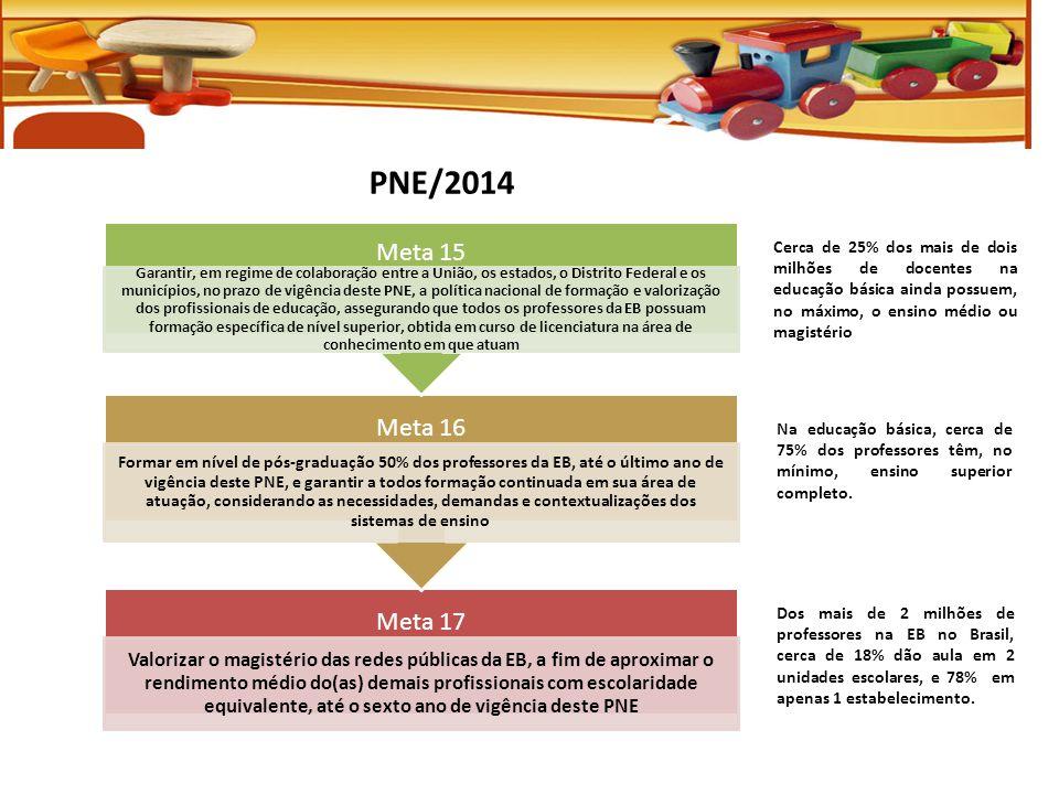 O Plano de Metas do PDE agrega ingredientes novos ao regime de colaboração, de forma a garantir a sustentabilidade das ações que o compõem.