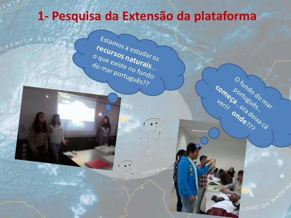 1- Pesquisa da Extensão da plataforma Estamos a estudar os recursos naturais … o que existe no fundo do mar português?? O fundo do mar português… come
